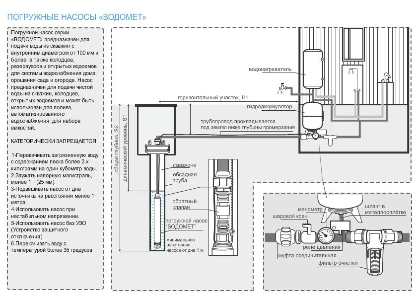 Схемы подключения насосов для скважин