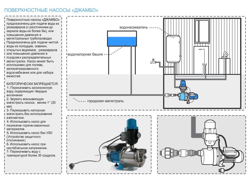 Схемы подключения насосов для повышения давления