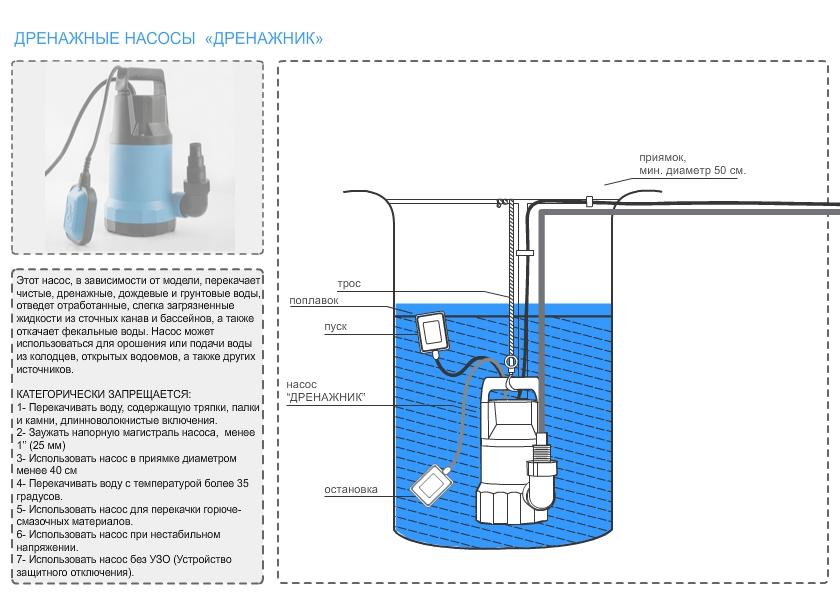 Схемы подключения насосов для дренажных и сточных вод